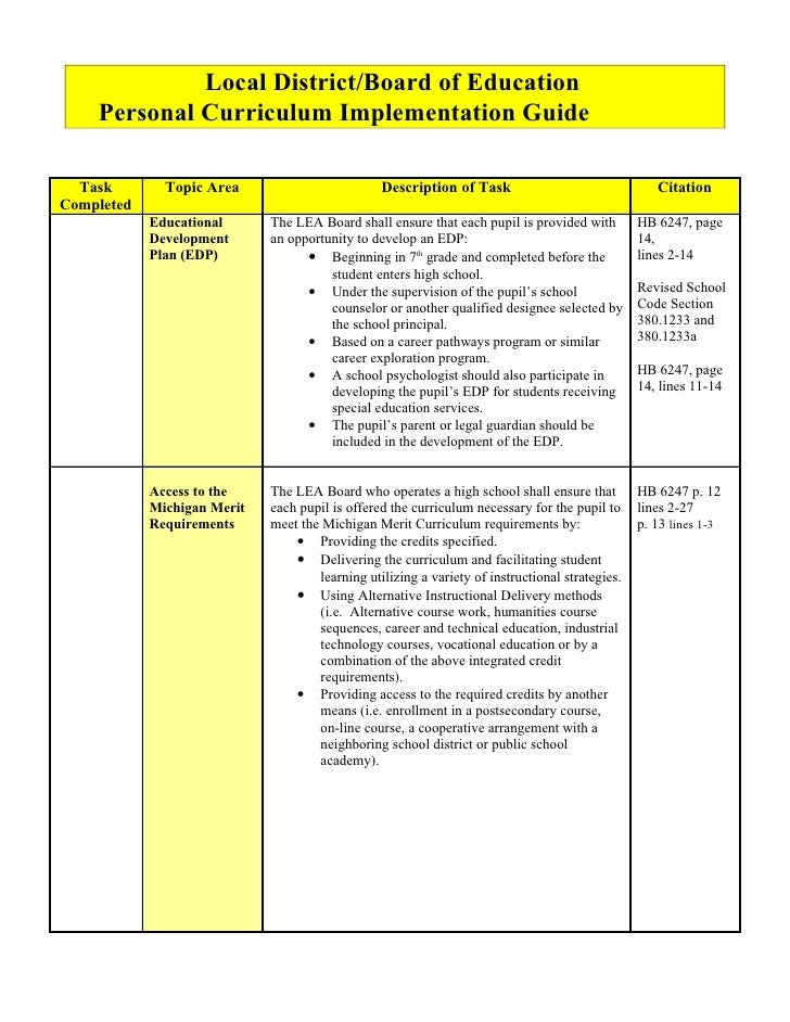 Local District/Board of Education     Personal Curriculum Implementation Guide    Task        Topic Area                  ...