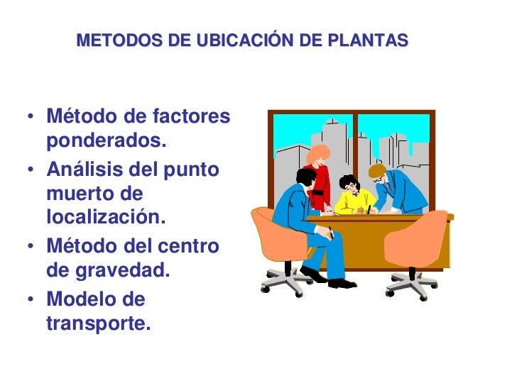metodos de ubicación de plantas método de factores ponderados
