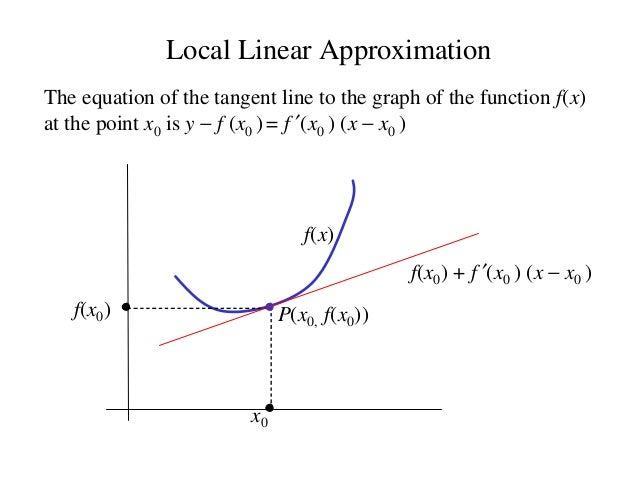 Local Linear Approximation The equation of the tangent line to the graph of the function f(x) at the point x0 is y − f (x0...