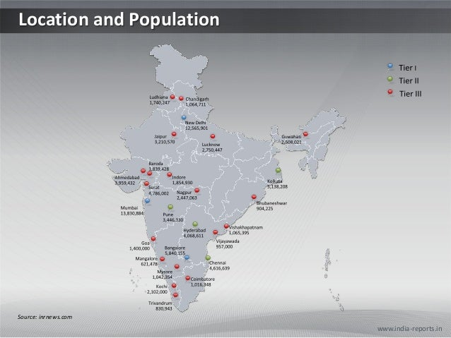 Tier I, II, III Cities in India Map