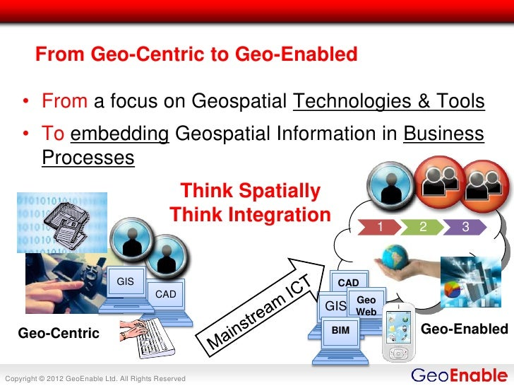 From Geo-Centric to Geo-Enabled    • From a focus on Geospatial Technologies & Tools    • To embedding Geospatial Informat...