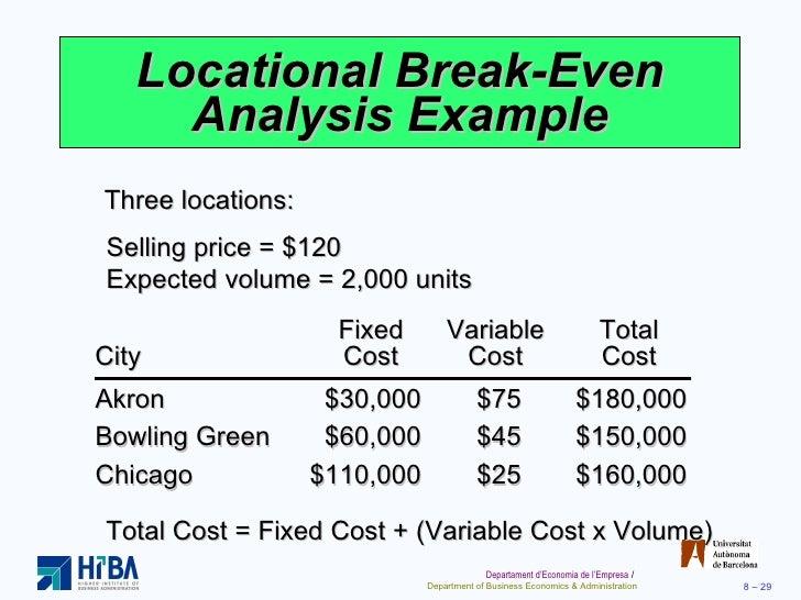 Break Even Analysis Table Example Locational Break Even Analysis