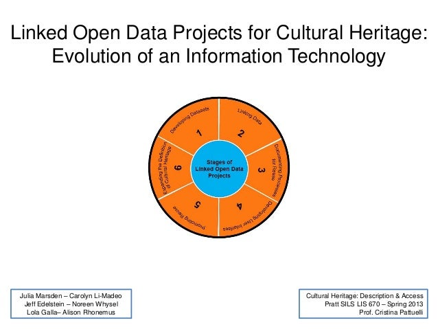 Linked Open Data Projects for Cultural Heritage:Evolution of an Information TechnologyJulia Marsden – Carolyn Li-MadeoJeff...