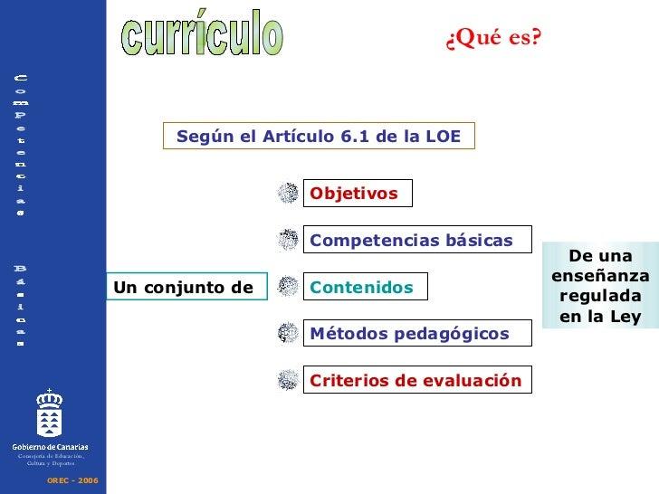 currículo Según el Artículo 6.1 de la LOE Un conjunto de Objetivos Competencias básicas Contenidos Métodos pedagógicos Cri...