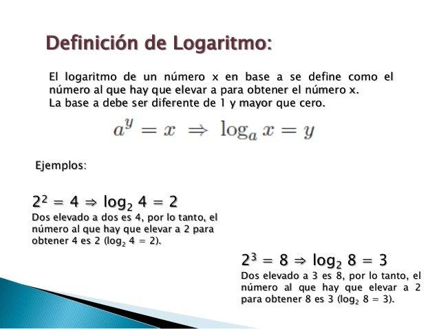 Logaritmos definici n propiedades aplicaciones for Inmobiliaria definicion