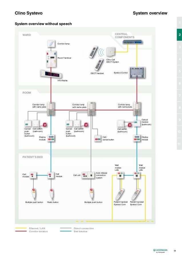 Ackermann Clino Systems - logenatech.comm