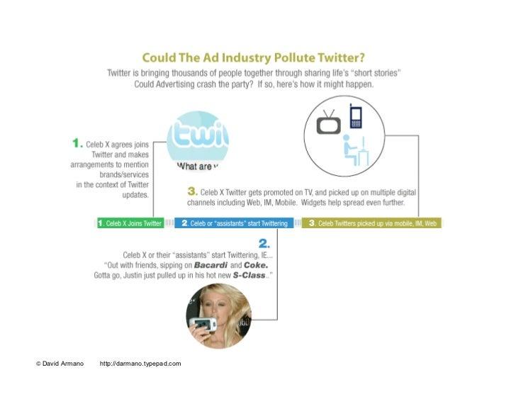 download ecocentrica facili consigli per vivere felici aiutando il
