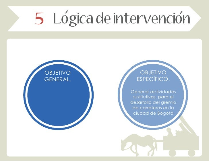 5 Logica de intervencion OBJETIVO         OBJETIVO GENERAL.        ESPECÍFICO.              Generar actividades           ...