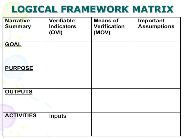 logical framework Love them or hate them, logical frameworks (logframes) have become a staple of  international development programs most donors will require one as part of.