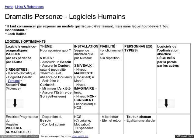 """Home Links & References  Dramatis Personæ - Logiciels Humains  """" II faut commencer par exposer un modèle qui risque d'être..."""