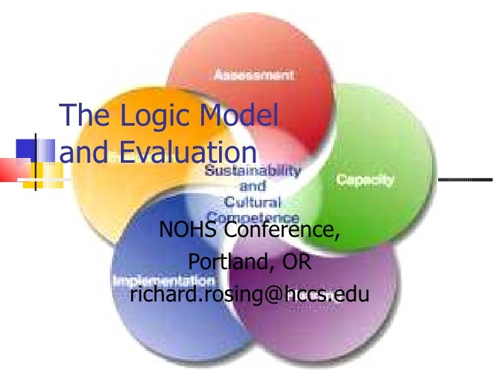 The Logic Model  and Evaluation NOHS Conference, Portland, OR [email_address]
