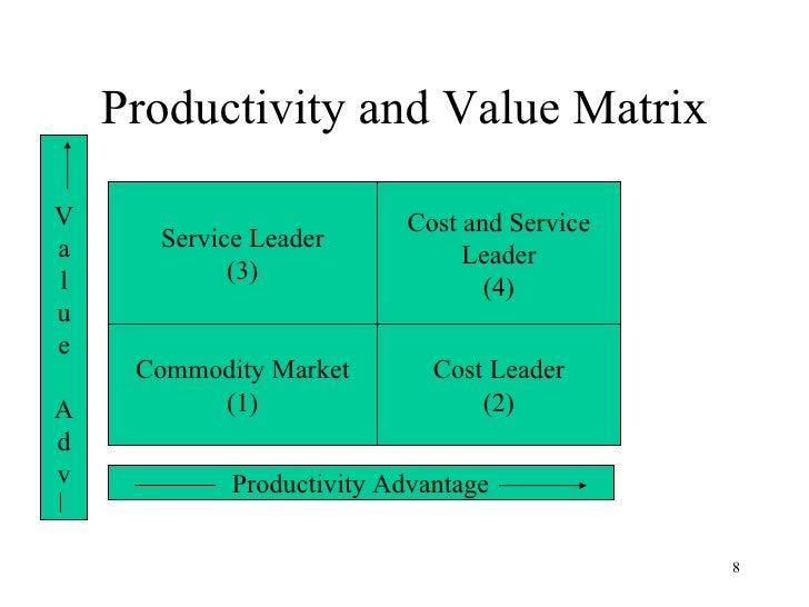 sector matrix vs value chain and Generation of value value chain analysis and evaluation offers a starting point of the term have forced changes throughout the value chain matrix.