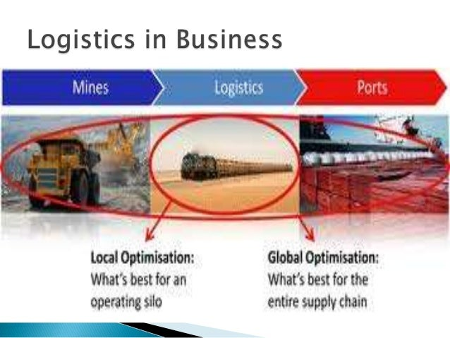LOGISTICS IN BUSINESS ORGANIZATIONS   Right material at right place at all the time  The act of supervising or managing ...