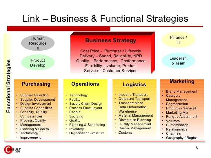 Business plan for logistics company
