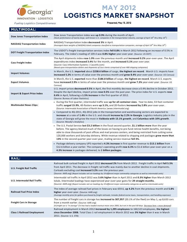Logistics Market Snapshot May 2012