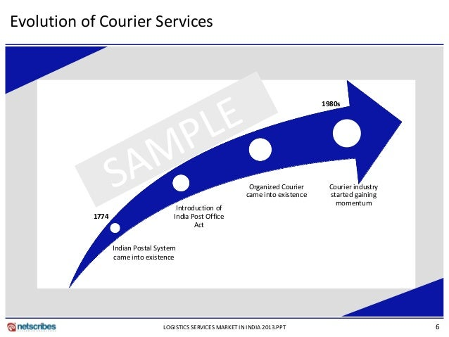 Research papers on courier services