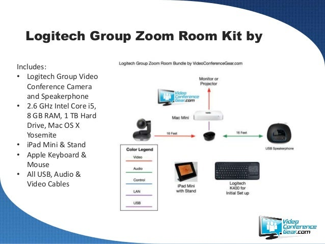Logitech Group Zoom Room Video Conference Bundle By ...