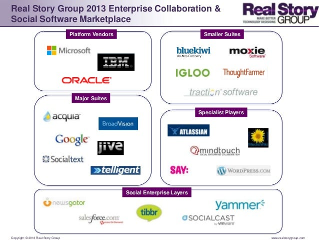 2013 Enterprise Collaboration & Social Software Logo Landscape