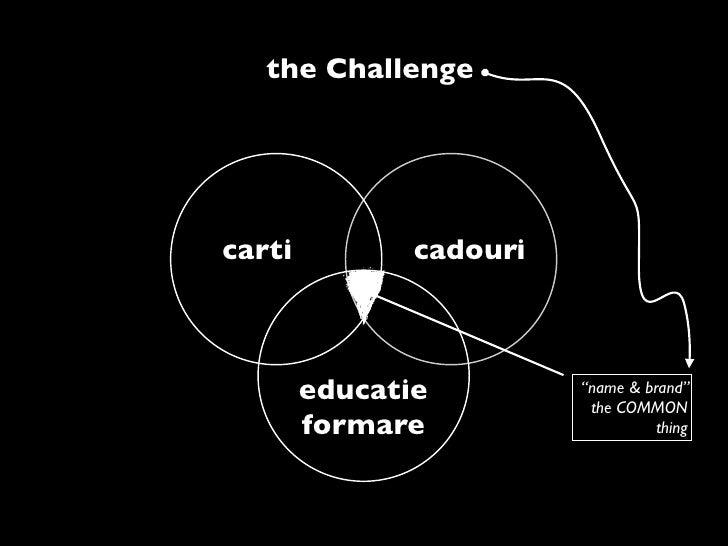 the Challenge1    Lyb rAS    carti          cadouri                   .               carti cadouri                  edu  ...