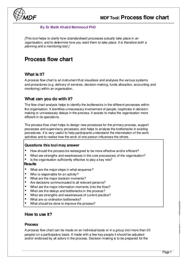 MDF Tool: Process               flow chart           By Dr Malik Khalid Mehmood PhD[This tool helps to clarify how (standa...
