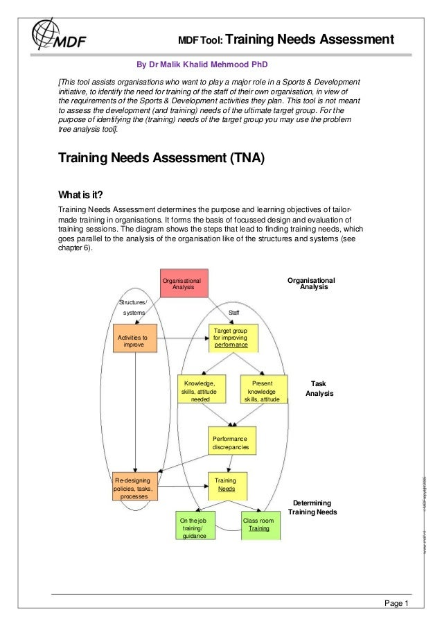 MDF Tool: Training Needs                                 Assessment                           By Dr Malik Khalid Mehmood P...