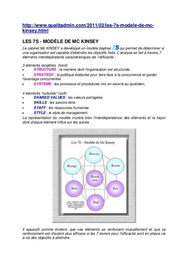 http://www.qualitadmin.com/2011/03/les-7s-modele-de-mc- kinsey.html LES 7S - MODÈLE DE MC KINSEY Le cabinet Mc KINSEY a dé...