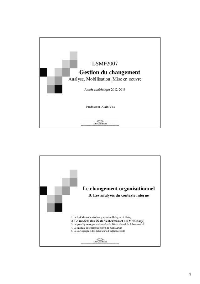 1 LSMF2007 Gestion du changement Analyse, Mobilisation, Mise en oeuvre Année académique 2012-2013 Professeur Alain Vas Le ...