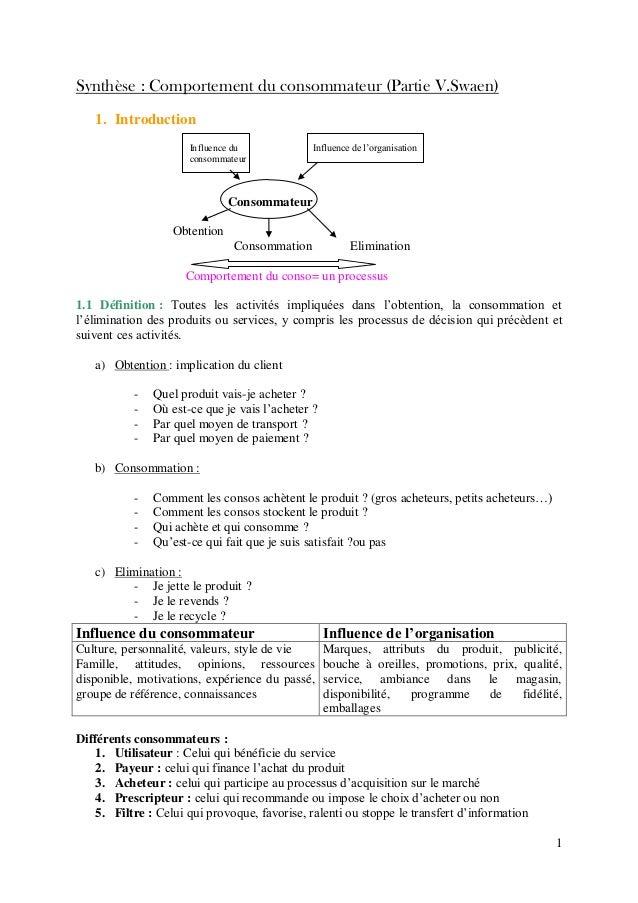 1 Synthèse : Comportement du consommateur (Partie V.Swaen) 1. Introduction Influence du Influence de l'organisation consom...