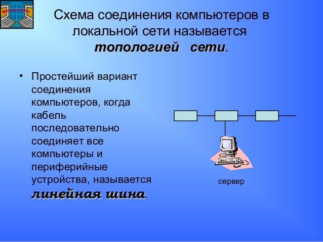 Схема соединения компьютеров в