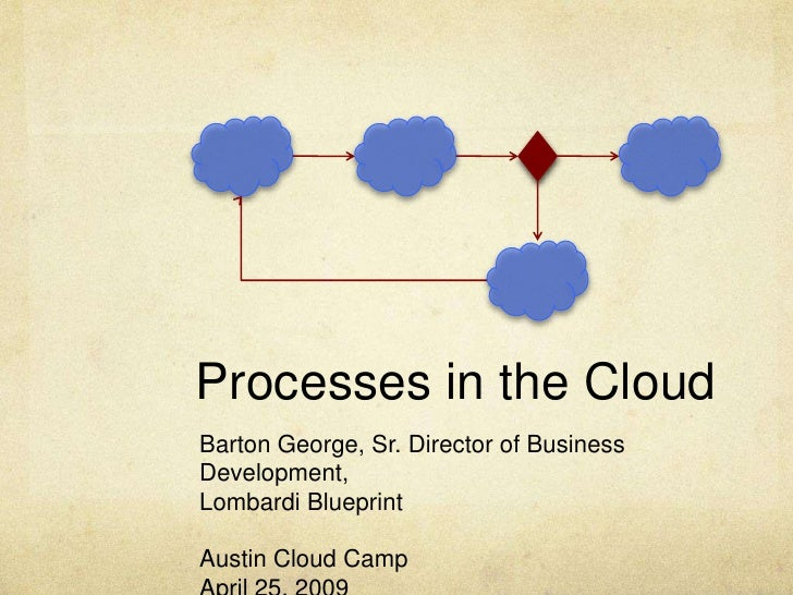 Processes in the Cloud Barton George, Sr. Director of Business Development, Lombardi Blueprint  Austin Cloud Camp