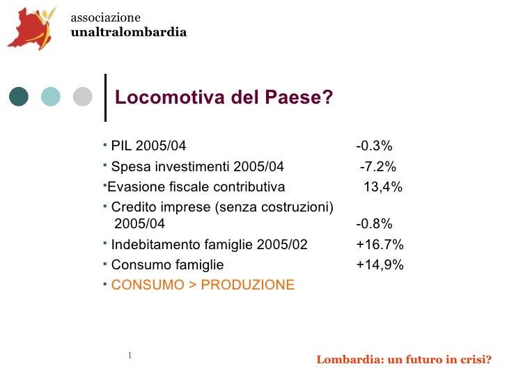 Locomotiva del Paese? <ul><li>PIL 2005/04  -0.3%  </li></ul><ul><li>Spesa investimenti 2005/04   -7.2%  </li></ul><ul><li>...
