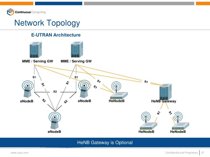 Lte network topology gallery for Architecture lte