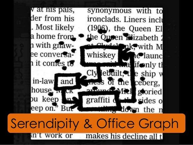 Serendipity, Microsoft Oslo and the Office Graph (London SUGUK)
