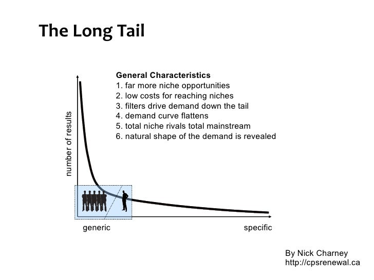 The Long Tail                                 General Characteristics                                 1. far more niche op...