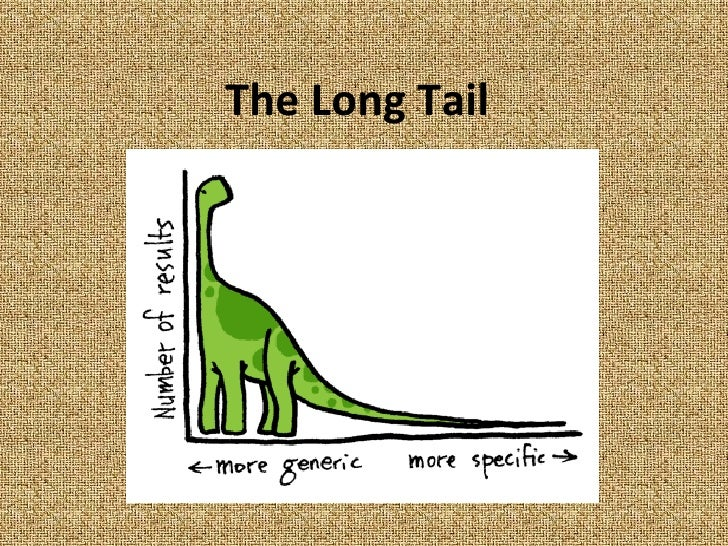 Long Tail Presentation
