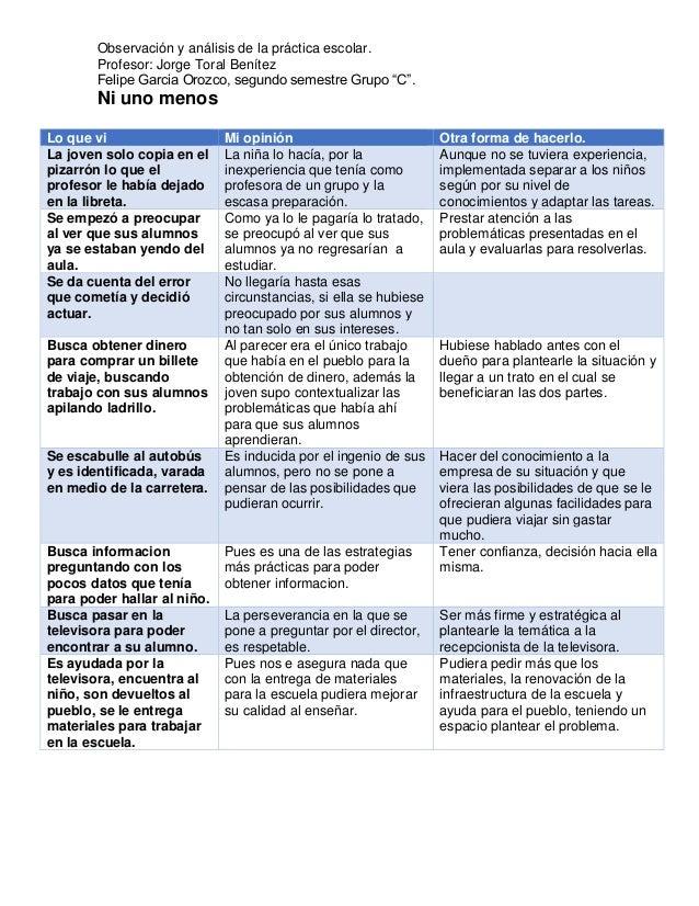 Observación y análisis de la práctica escolar. Profesor: Jorge Toral Benítez Felipe Garcia Orozco, segundo semestre Grupo ...