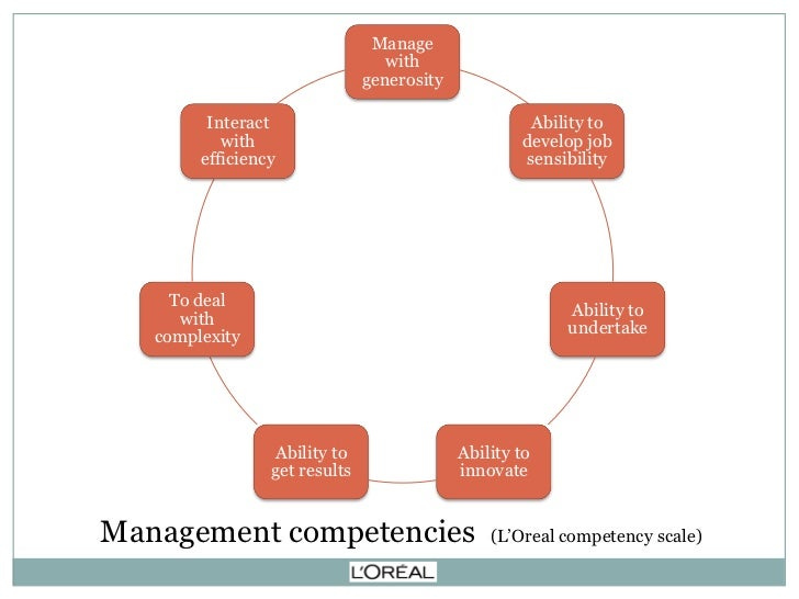 managing diversity literature review Diversity and corporate performance: a review of the psychological literature jennifer k brooke & tom r tyler this article examines two approaches to diversity management in the.