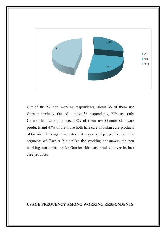 market analysis of loreal and garnier Loreal-company-profile-swot-analysis - 这一片高水平的关于loreal的swot分析,内容详实准确,数据都是来源于调查,分析的深刻到位 tiers and target audiences while.