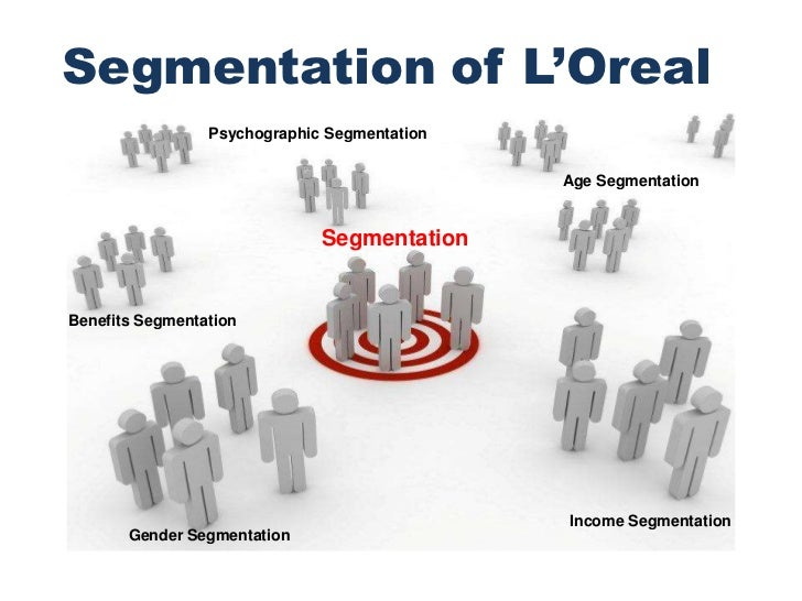 loreal segmentation Market segmentation essay 1604 words - 7 pages)by categorizing markets into sub sectors, targeting marketing effort in such a way as to meet the technical and other requirements of each of these, organizations maybe able to secure greater competitive position than if they attempted to satisfy the general requirements of the market as a whole.