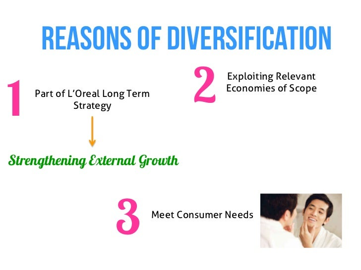 Diversification strategy in indian companies