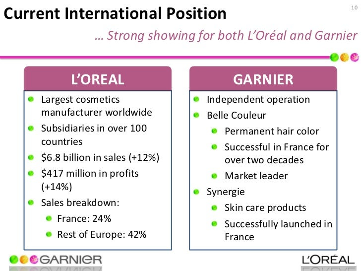 loreal price strategy While home brands used such a concept to attract the lower-income masses that only needed bare necessities, l'oreal's strategy targeted the more affluent that were more educated and had more disposable income to splurge on luxury items if they justified their price.
