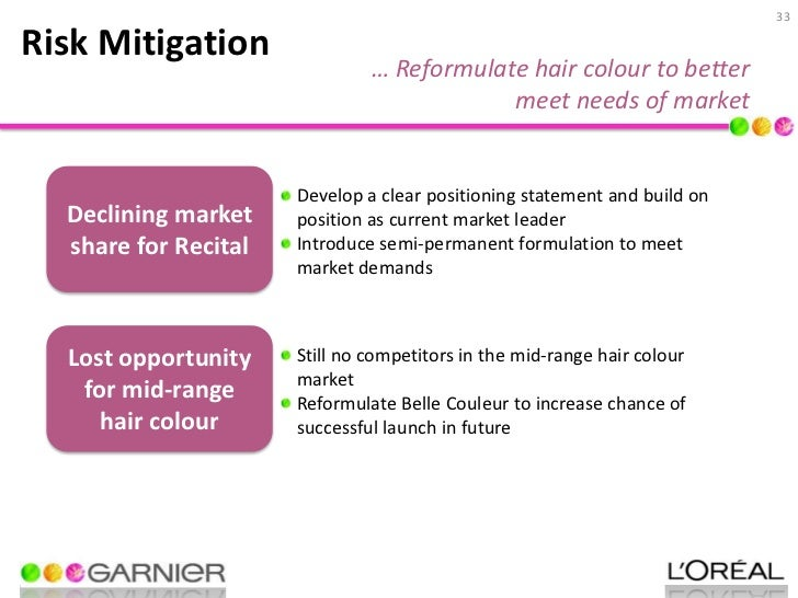 loreal marketing L'oréal in china: marketing strategies for turning around chinese luxury l'oreal luxe division, yue sai marketing strategies for turning around chinese.