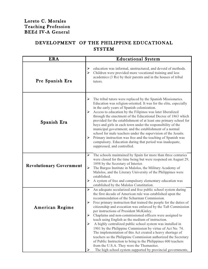Loreto C. MoralesTeaching ProfessionBEEd IV-A General    DEVELOPMENT OF THE PHILIPPINE EDUCATIONAL                    SYST...