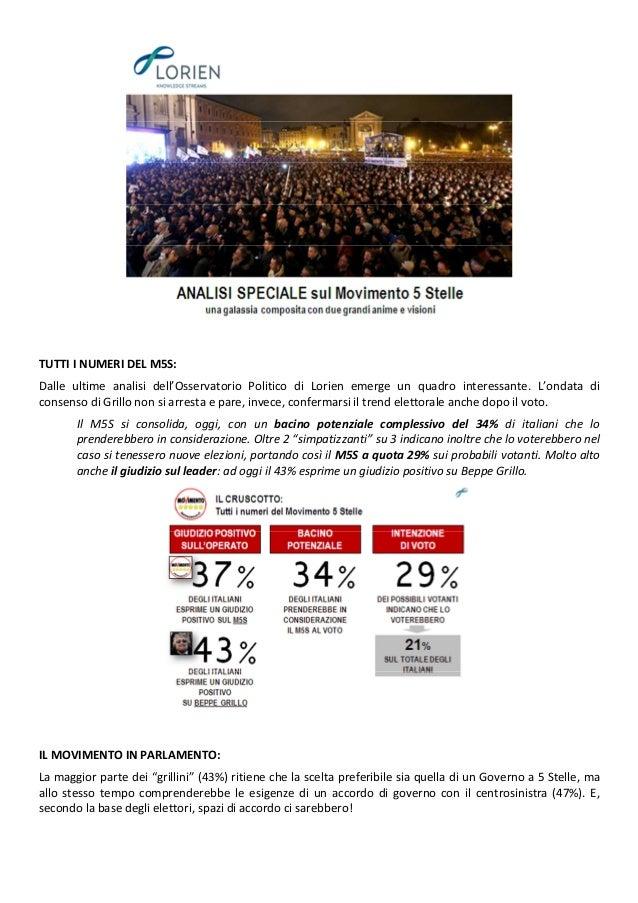Lorien Osservatorio Politico Nazionale speciale m5 s 22marzo2013