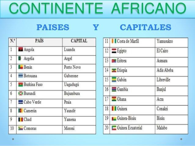 Paises africanos y sus capitales imagui - Continente y contenido ...