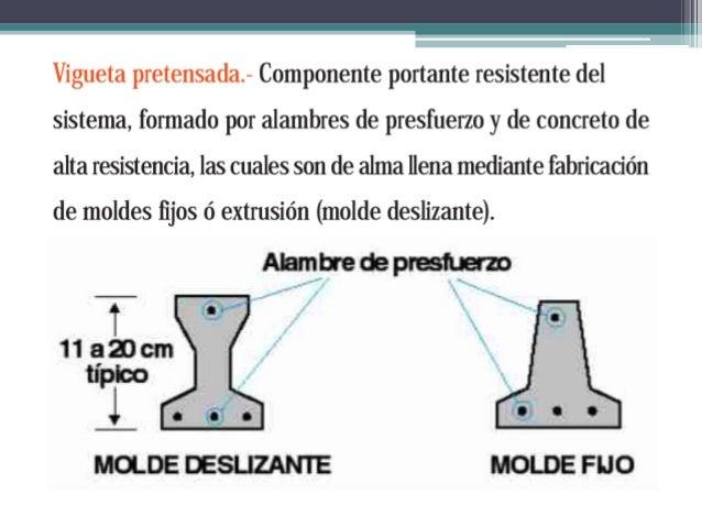 Modulo de elasticidad - Bovedillas de poliestireno ...