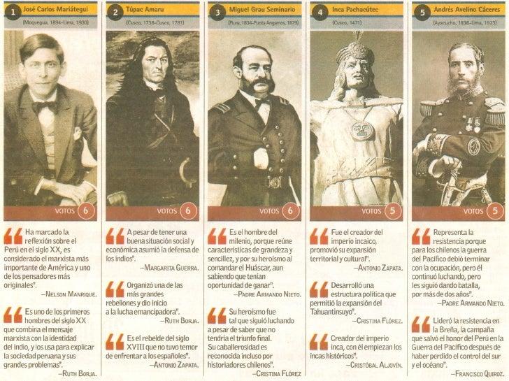10 personajes de nuestra historia