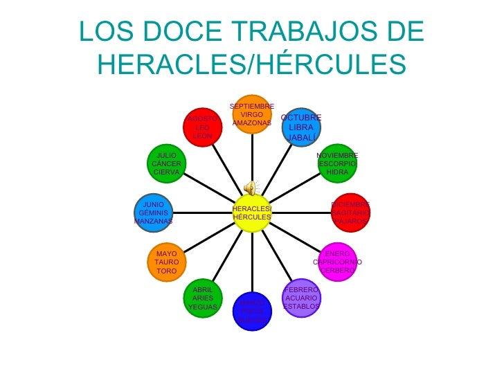 LOS DOCE TRABAJOS DE HERACLES/HÉRCULES AGOSTO LEO LEÓN JULIO CÁNCER CIERVA JUNIO GÉMINIS MANZANAS MAYO TAURO TORO ABRIL AR...
