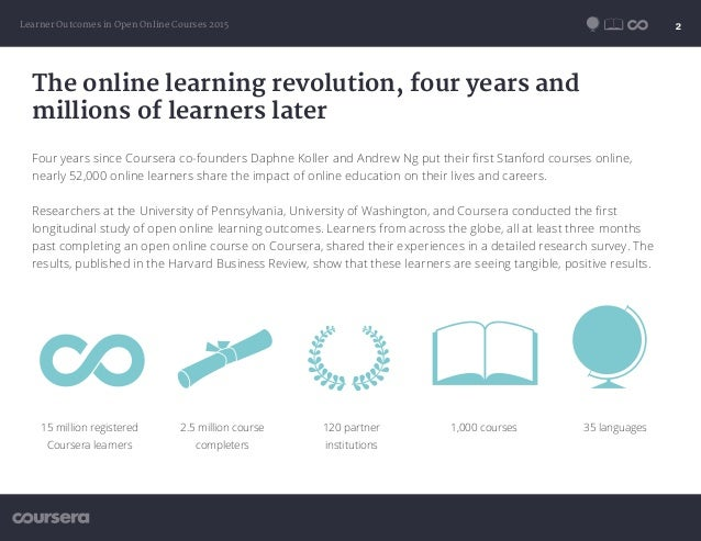 institutional learning outcome which classes helped me develop my skills and how Experiential and cross-institutional learning  my students will facebook me but won  them to develop a host of positive learning outcomes.
