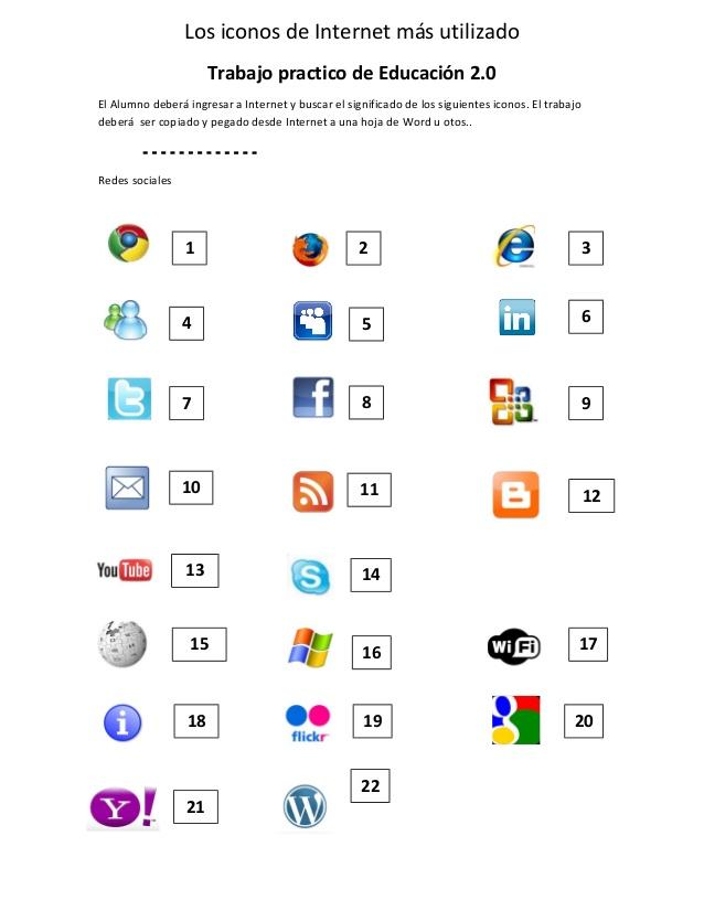 Los iconos de internet mas utilizado